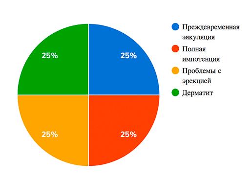 УРОТРИН - средство для мужского здоровья (Казахстан-KZ)